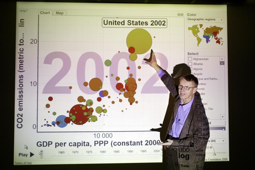 Hans Rosling giving a presentation